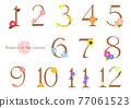圖標 Icon 數字動畫 77061523