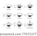 Infographic illustration set of coffee recipes 77072377