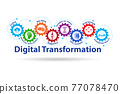 Concept of digital transformation with various technologies 77078470