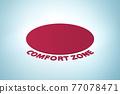 Illustration of the comfort zone 77078471