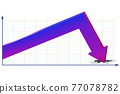 Concept of economic crisis with chart - 3d rendering 77078782