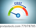 Concept of effective cost management 77078785
