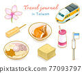 Travel Journal in Taiwan collection, digital painting of sakura, express train, bus stop, yoghurt drink and Taiwanese food isometric cartoon icon raster 3D illustration. 77093797