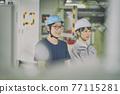 藍領工人 工人 作業員 77115281