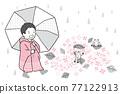 younger, rainy season, rain 77122913