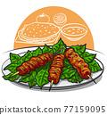 kofta kebab 77159095