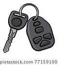 car keys 77159100