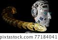 比特幣 機器人 資產 77184041