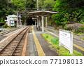 Oozore station in Shizuoka prefecture, 77198013