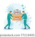 delivery of covid-19 vaccines. Medicine healthcare concept, Vector illustration 77219405