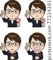facial expression, vector, vectors 77224391