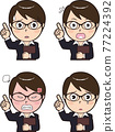 facial expression, vector, vectors 77224392