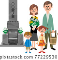 Go to the grave with family 77229530