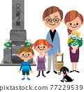 Go to the grave with family 77229539