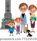 和家人一起去墳墓 77229539