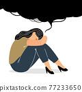 Girl with sad thoughts 77233650