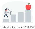 A businessman hit by an arrow in an apple. Shooting from a bow and arrow, this is a sign of progress in increasing business sales. Growing business concept. 77234357