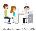 診斷 調查分析 考試 77236897
