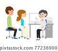 診斷 調查分析 考試 77236900