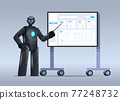 robot analyzing statistics financial data robotic character making presentation on board artificial intelligence 77248732
