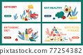 Ketogenic diet or Keto dietetic system web banners, flat vector illustration. 77254382