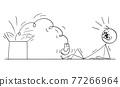 Person Was Hit by Boxing Glove Coming Out From Surprise Gift Box, Vector Cartoon Stick Figure Illustration 77266964