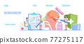 Neurosurgeon concept vector for medical landing page. Neurologist treat brain. Neurology, dementia, Alzheimer metaphor. Multiple sclerosis, mental health illustration. Examination psychiatric 77275117
