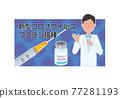COVID-19, vaccine, corona 77281193