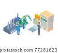 factories, factory, manufacturing industry 77281623