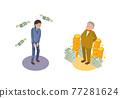 rich person, 金融, 有錢人 77281624
