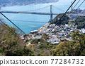 yamaguchi prefecture, shimonoseki city, shimonoseki 77284732
