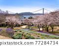 yamaguchi prefecture, shimonoseki city, shimonoseki 77284734