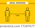 Social distance sign. Keep your distancing. the 1.5 meter distance. Coronovirus epidemic protective. Vector illustration 77287677