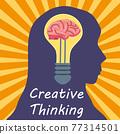 Light Bulb Creative Thinking Logo symbol brain inside. Head woman, creative idea, mind, solution, creativity. Vector illustration flat isolated 77314501