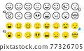 人臉 臉部 臉 77326705