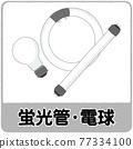 熒光燈管和燈泡的分類插圖 77334100