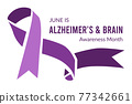 Alzheimer and Brain Awareness Month. Vector illustration 77342661
