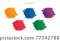 colorful hexagon infographic vector template with 5 options. Can be used for web, diagram, graph, presentation, chart, report, step by step infographics. Abstract background 77342788