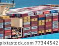 集裝箱 集裝箱碼頭 船隻 77344542