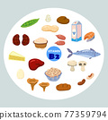 Set of Vitamin B2 origin natural sources. Healthy diary rich food containing riboflavin, cheese, mushrooms, nuts, fish. Organic diet products, natural nutrition collection. Vector flat cartoon 77359794