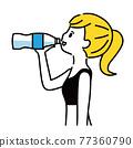 女人喝水PET瓶 77360790