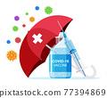 Vaccination against coronavirus. Time to vaccinate 77394869