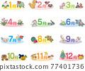 日曆 月曆 年曆 77401736