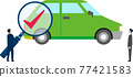 vehicle, automobile, car 77421583