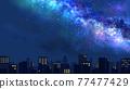 城市風光 城市景觀 市容 77477429