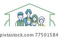 家 家庭 家族 77501584