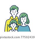 家人 家庭 家族 77502439
