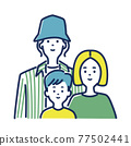 家人 家庭 家族 77502441