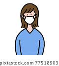 mask, respirator, female 77518903