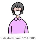 mask, respirator, female 77518905